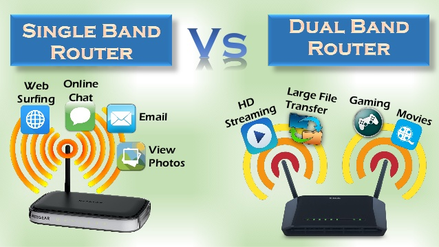 Single Band Router Vs Dual Band Router