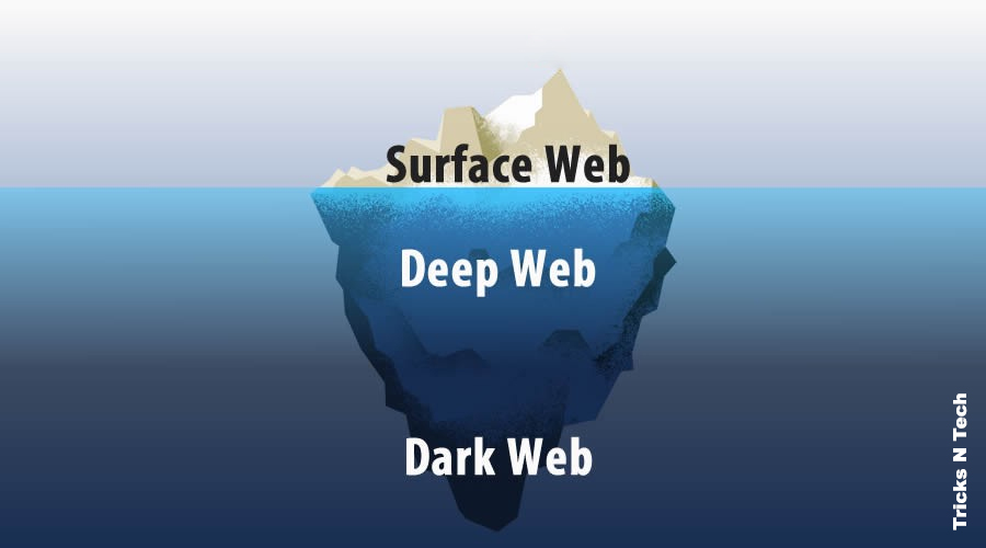 Deep Web vs Dark Web: What Is The Difference? - Tricks N Tech